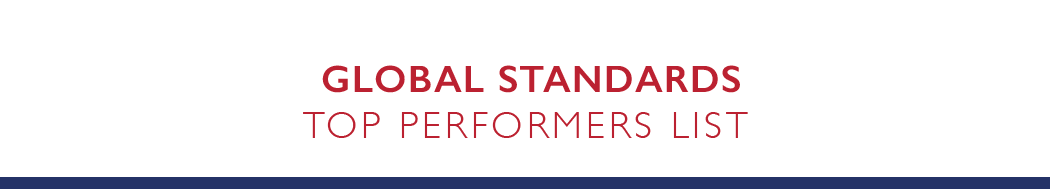 Global Standards Top Performers List