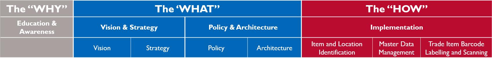 GHSC-PSM's Traceability Planning Framework Toolkit Header Image