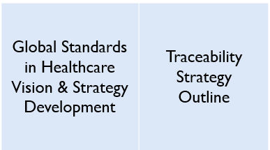 GHSC-PSM's Traceability Planning Framework Toolkit Row 2 Image 2