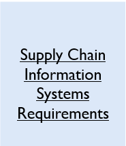GHSC-PSM's Traceability Planning Framework Toolkit Row 2 Image 4